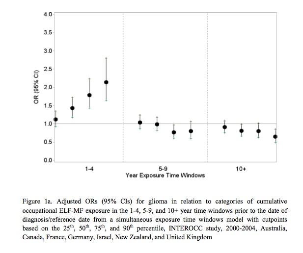 Figure 1a, Turner et al.