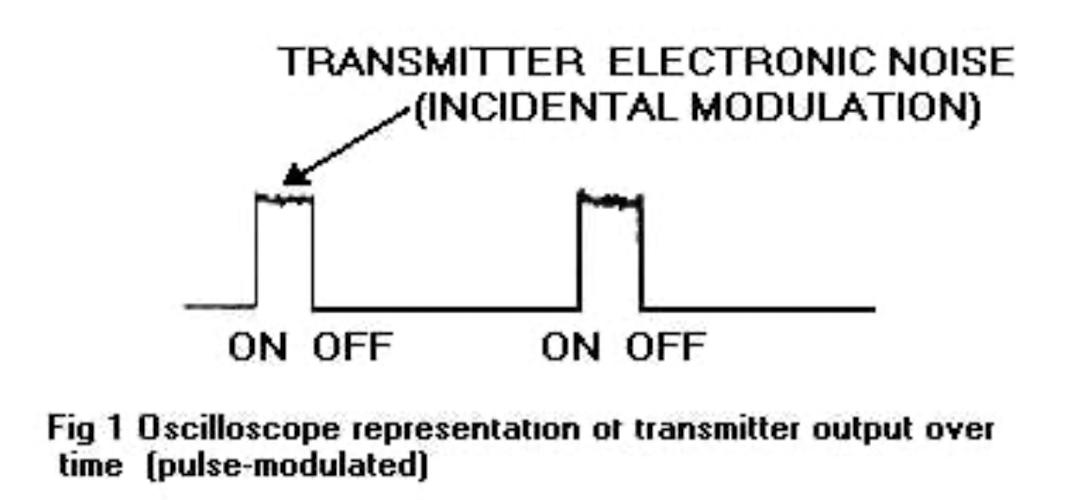 Frey Pulse Modulation 1962